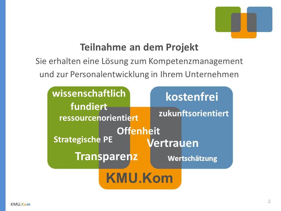 Teilnahme an dem Projekt