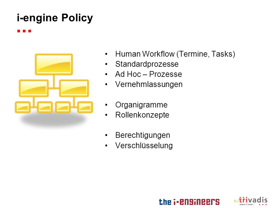 i-engine Policy Human Workflow (Termine, Tasks) Standardprozesse