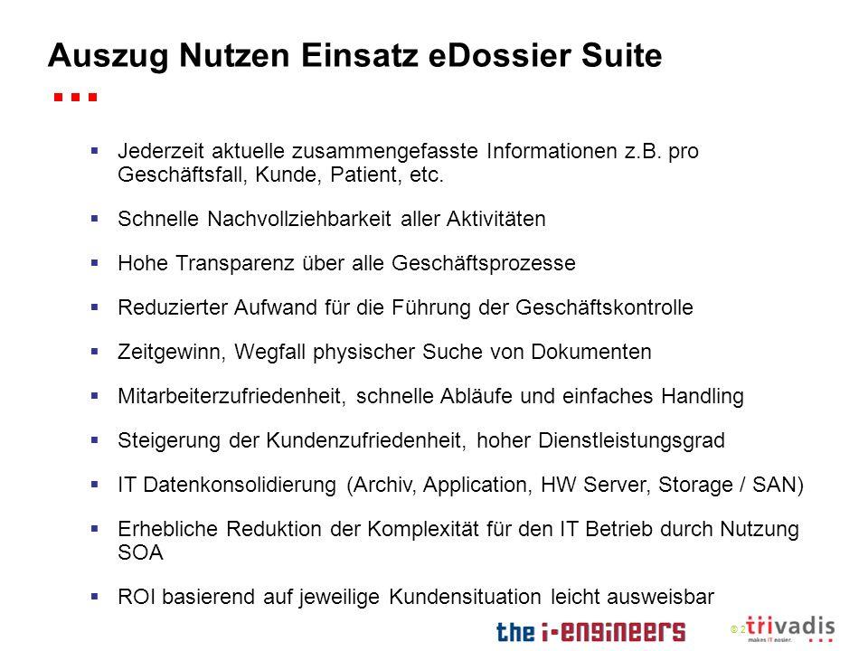 Auszug Nutzen Einsatz eDossier Suite