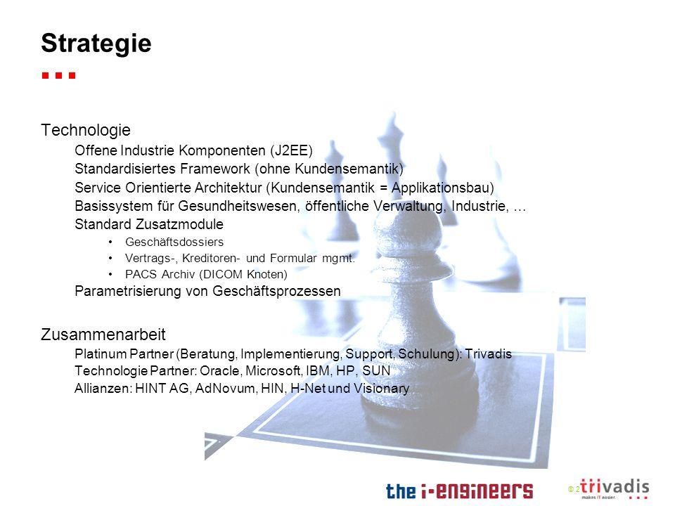 Strategie Technologie Zusammenarbeit