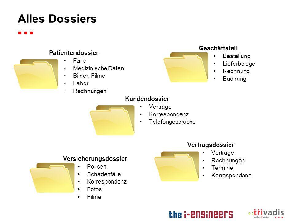 Alles Dossiers Geschäftsfall Patientendossier Kundendossier