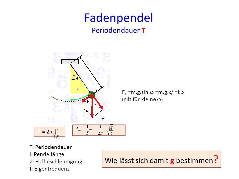 Fadenpendel Periodendauer T