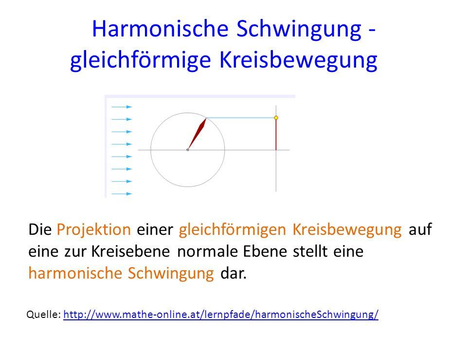 Harmonische Schwingung - gleichförmige Kreisbewegung