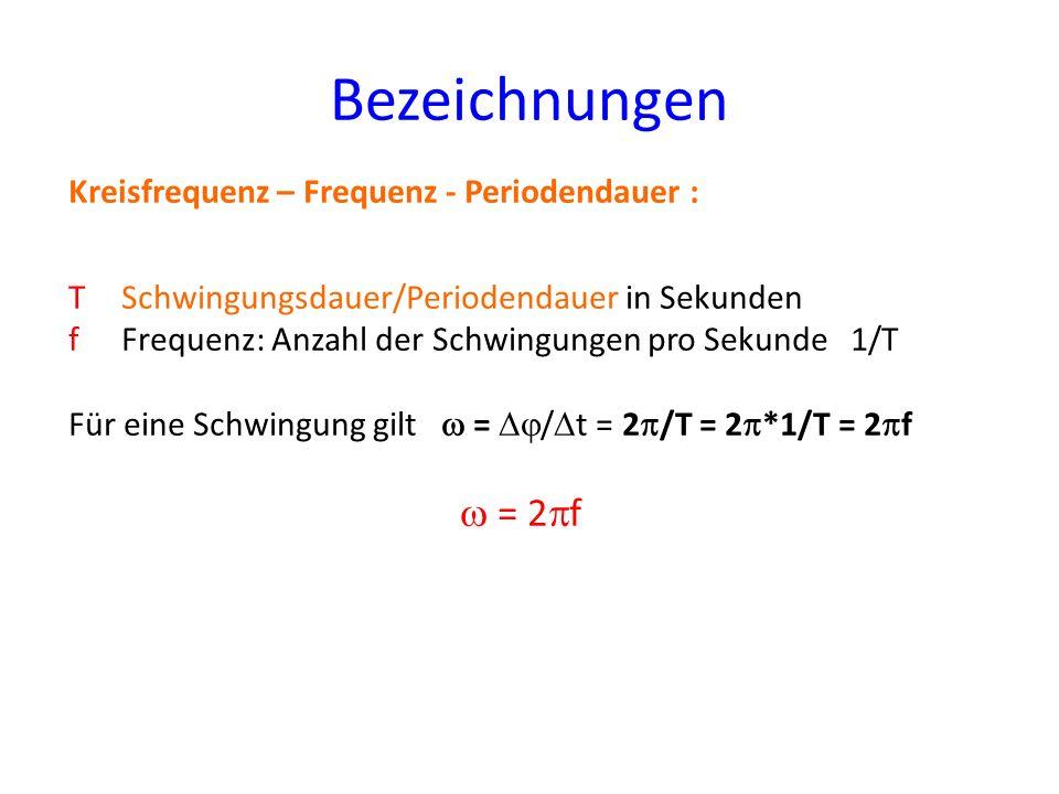 Bezeichnungen  = 2f Kreisfrequenz – Frequenz - Periodendauer :