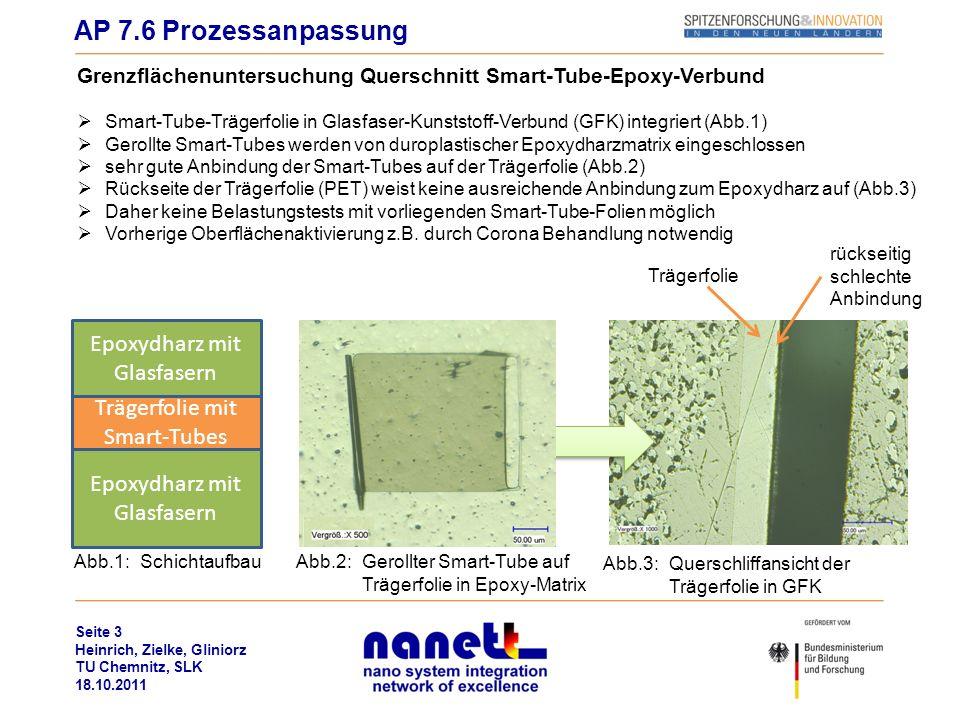AP 7.6 Prozessanpassung Epoxydharz mit Glasfasern