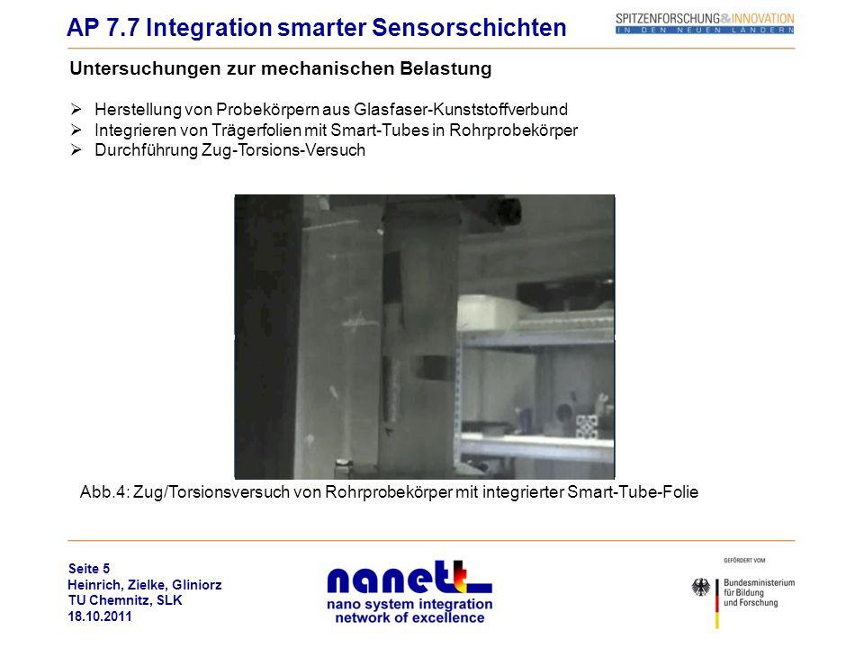 AP 7.7 Integration smarter Sensorschichten