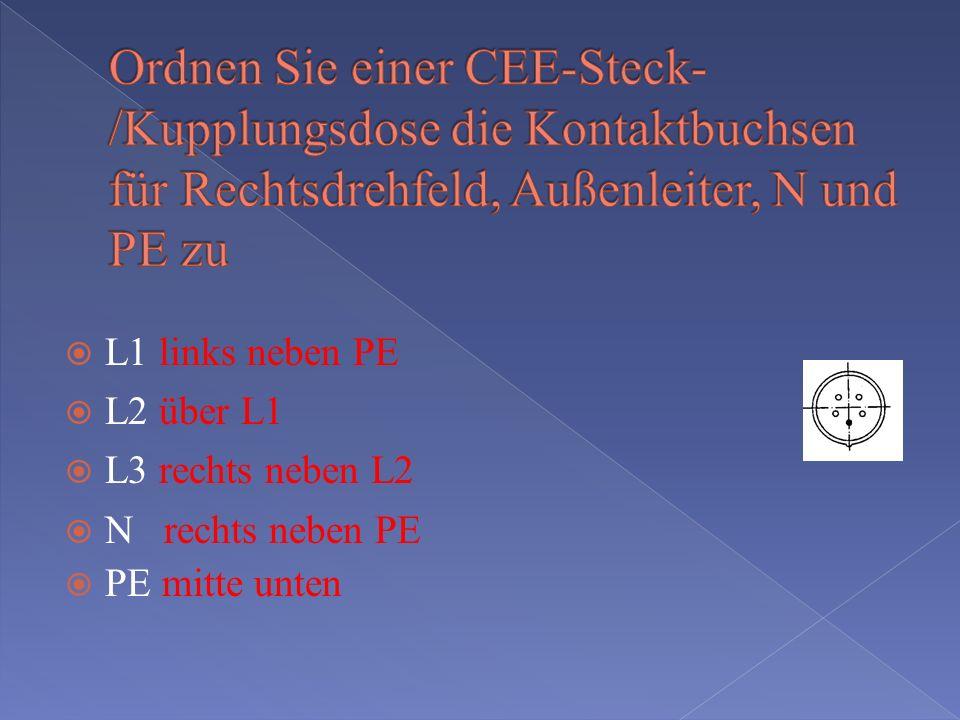 Ordnen Sie einer CEE-Steck-/Kupplungsdose die Kontaktbuchsen für Rechtsdrehfeld, Außenleiter, N und PE zu