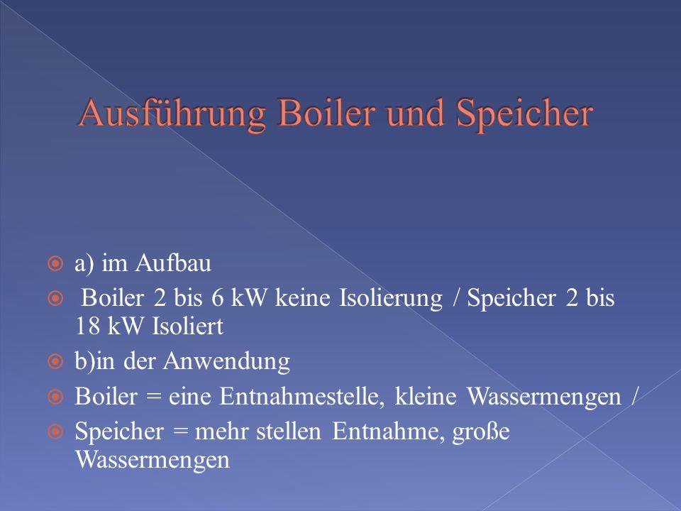 Ausführung Boiler und Speicher