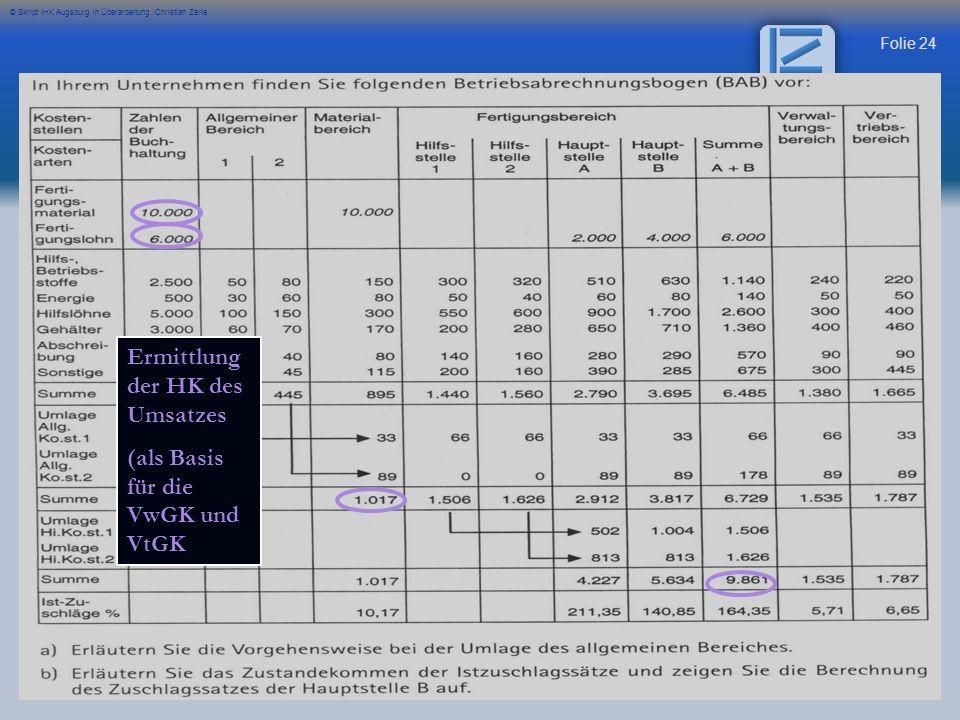 Ermittlung der HK des Umsatzes