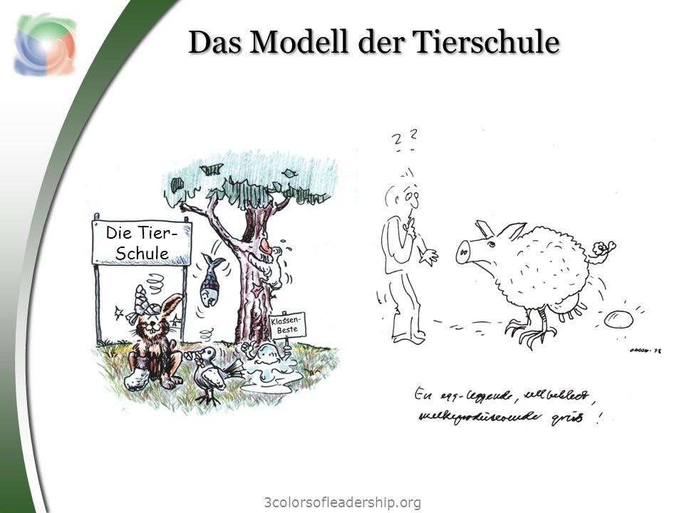 Das Modell der Tierschule