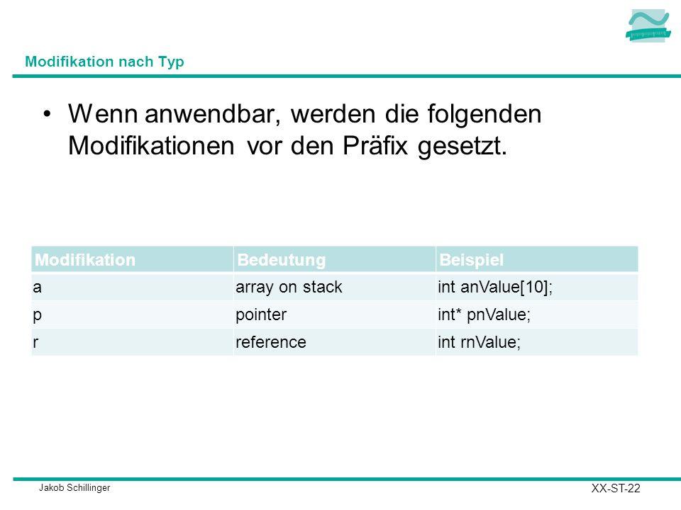 Modifikation nach Typ Wenn anwendbar, werden die folgenden Modifikationen vor den Präfix gesetzt. Modifikation.