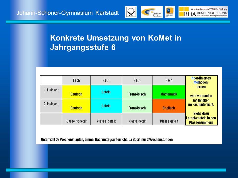 Konkrete Umsetzung von KoMet in Jahrgangsstufe 6