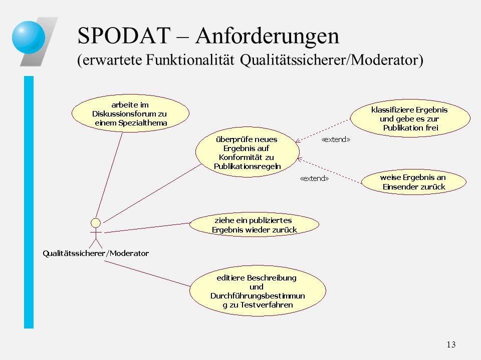 SPODAT – Anforderungen (erwartete Funktionalität Qualitätssicherer/Moderator)