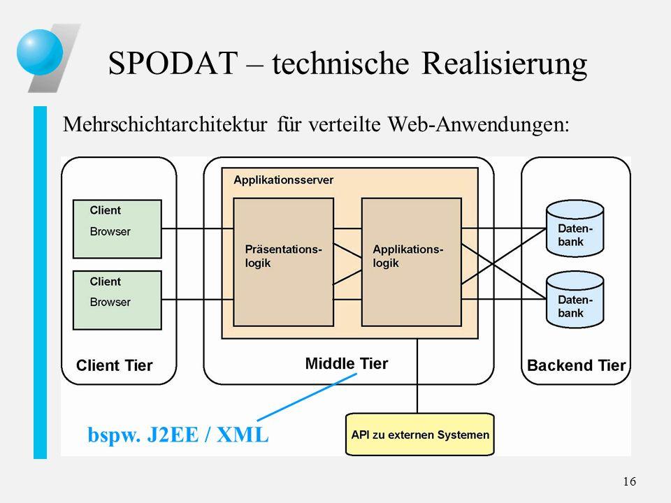 SPODAT – technische Realisierung
