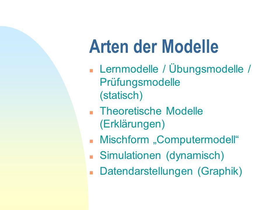 Arten der Modelle Lernmodelle / Übungsmodelle / Prüfungsmodelle (statisch) Theoretische Modelle (Erklärungen)