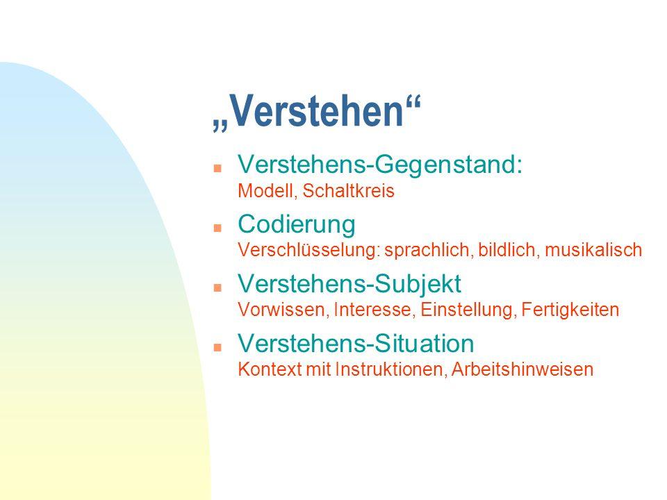 """""""Verstehen Verstehens-Gegenstand: Modell, Schaltkreis"""