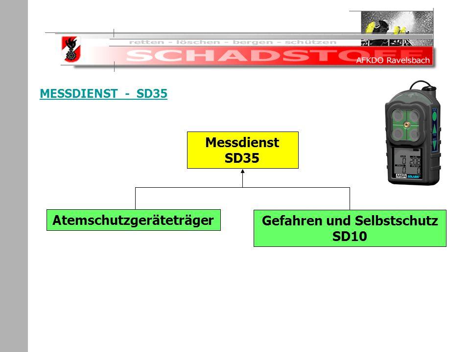 Atemschutzgeräteträger Gefahren und Selbstschutz SD10