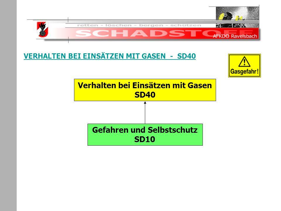 Verhalten bei Einsätzen mit Gasen SD40 Gefahren und Selbstschutz SD10