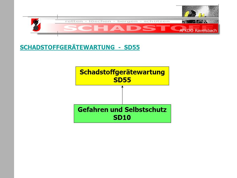 Schadstoffgerätewartung SD55 Gefahren und Selbstschutz SD10