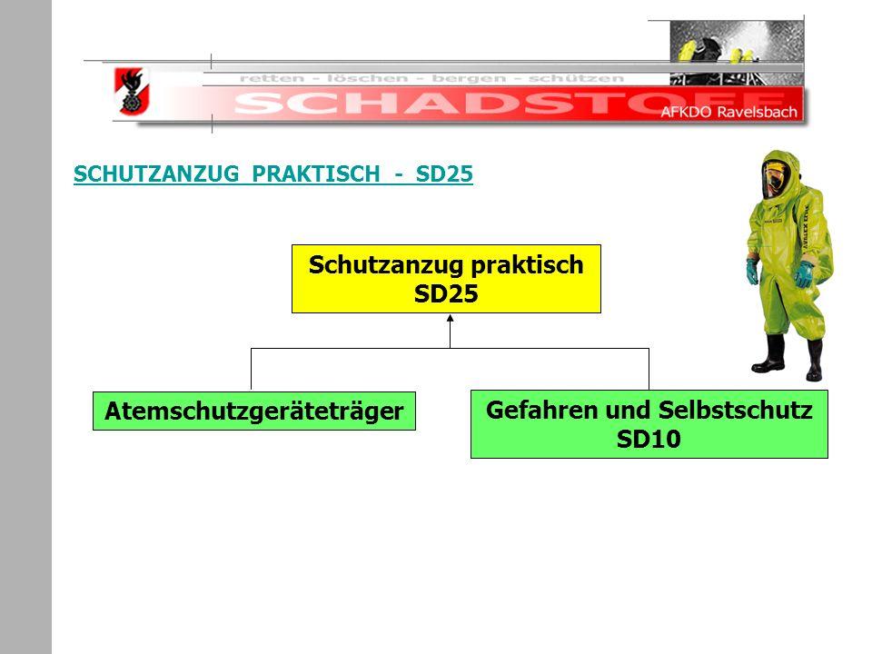 Schadstoffeinsatz Schutzanzug praktisch SD25 Atemschutzgeräteträger