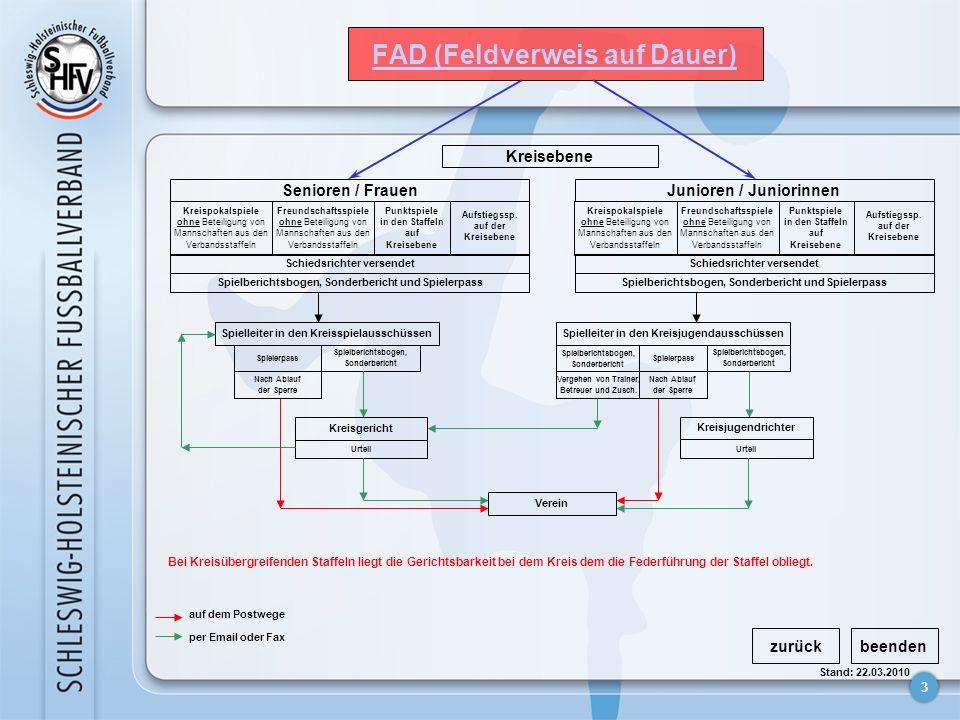 FAD (Feldverweis auf Dauer)
