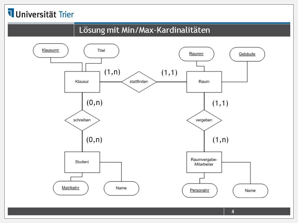 Lösung mit Min/Max-Kardinalitäten