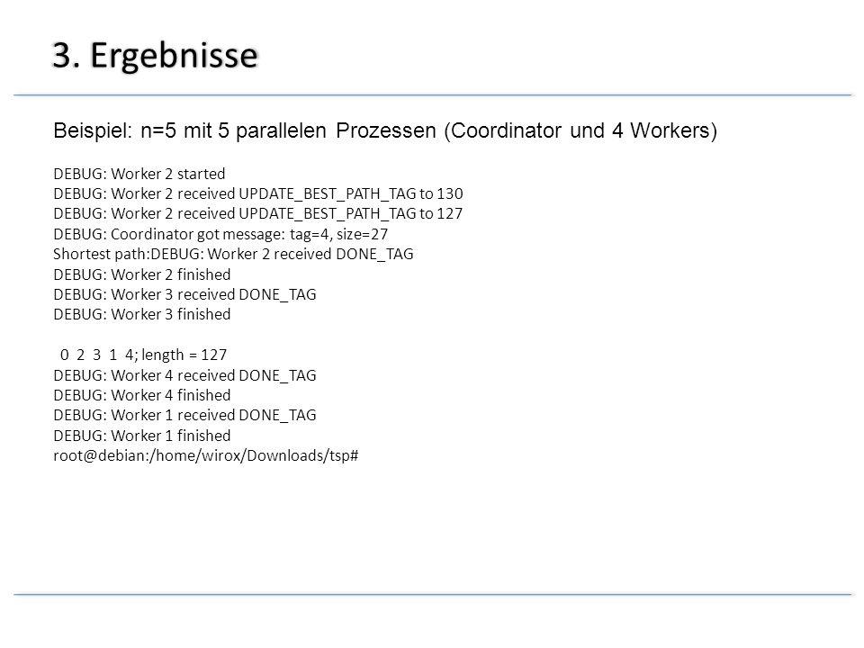 3. Ergebnisse Beispiel: n=5 mit 5 parallelen Prozessen (Coordinator und 4 Workers)