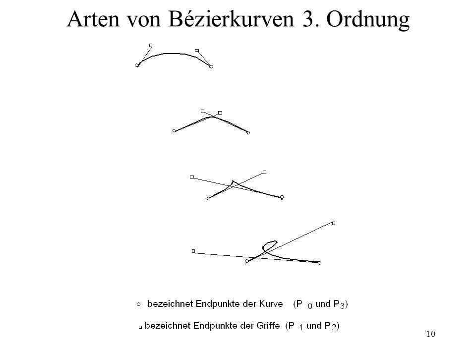 Arten von Bézierkurven 3. Ordnung