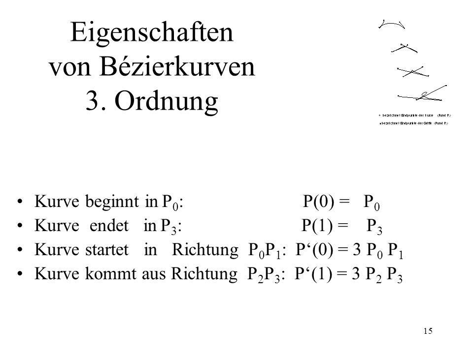 Eigenschaften von Bézierkurven 3. Ordnung