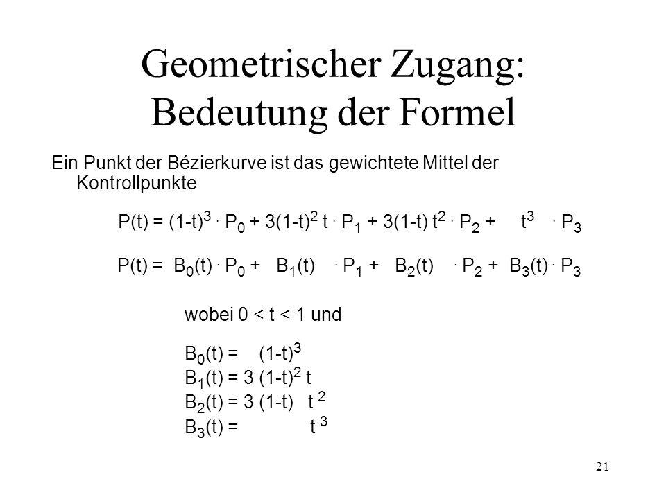 Geometrischer Zugang: Bedeutung der Formel
