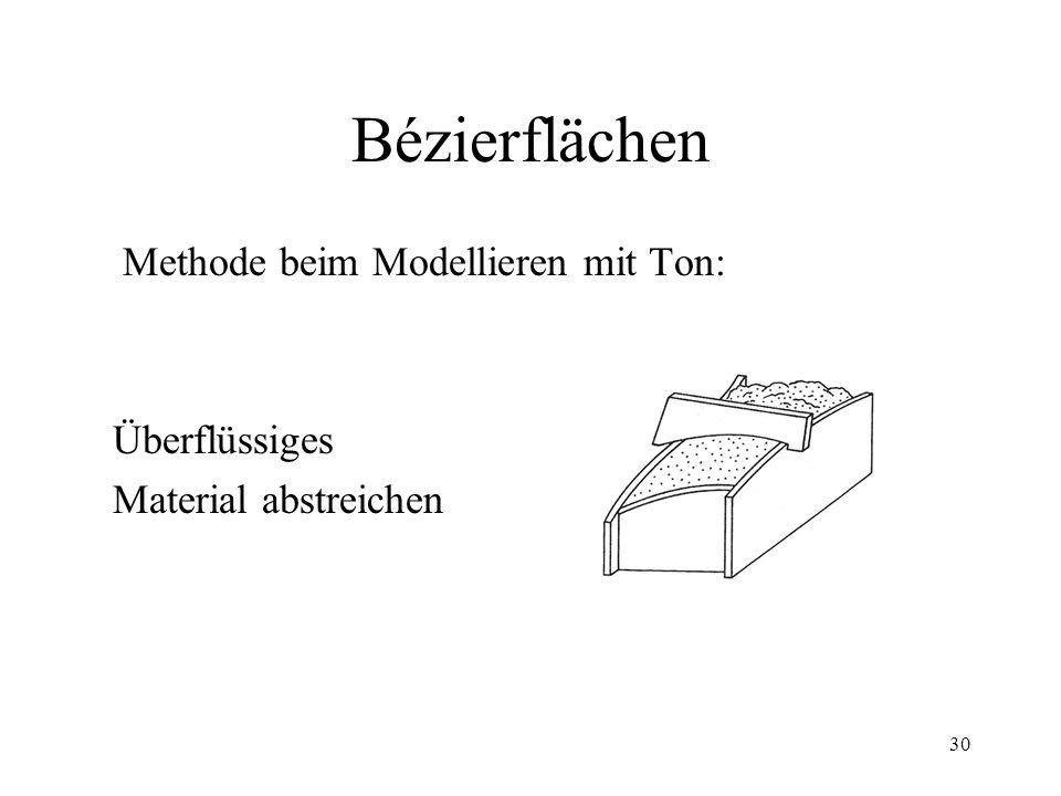 Bézierflächen Methode beim Modellieren mit Ton: Überflüssiges