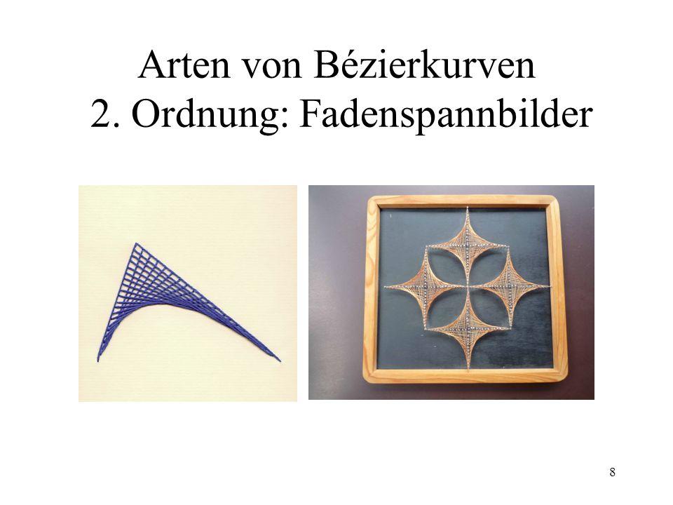 Arten von Bézierkurven 2. Ordnung: Fadenspannbilder