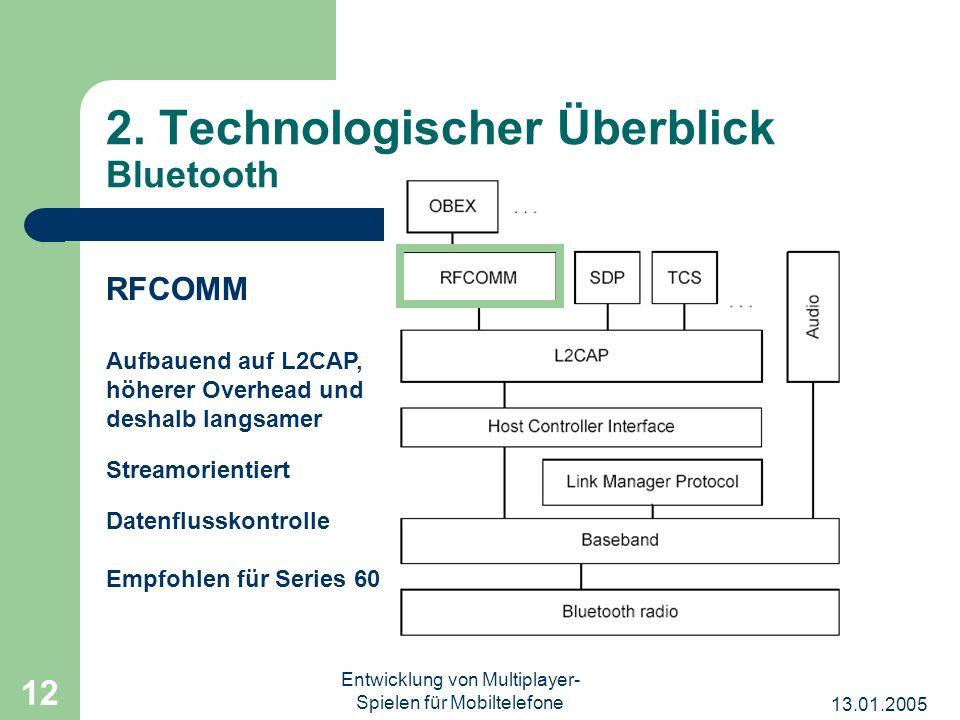 2. Technologischer Überblick Bluetooth