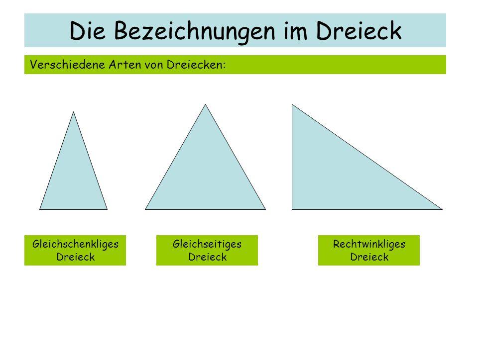 Die Bezeichnungen im Dreieck
