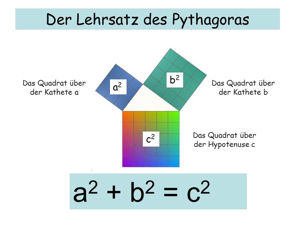 a2 + b2 = c2 Der Lehrsatz des Pythagoras b2 a2 c2