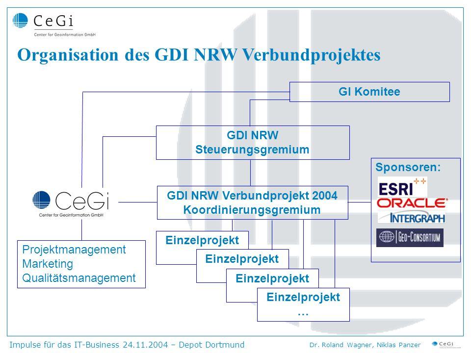 GDI NRW Verbundprojekt 2004 Koordinierungsgremium