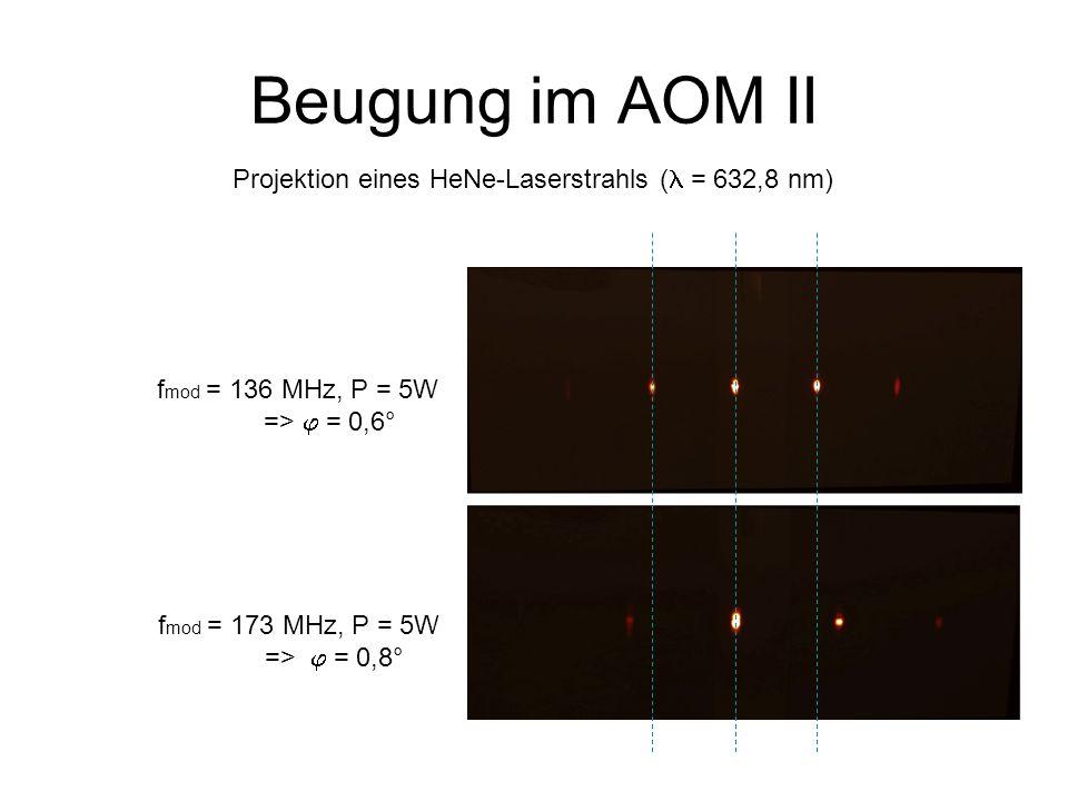 Beugung im AOM II Projektion eines HeNe-Laserstrahls ( = 632,8 nm)