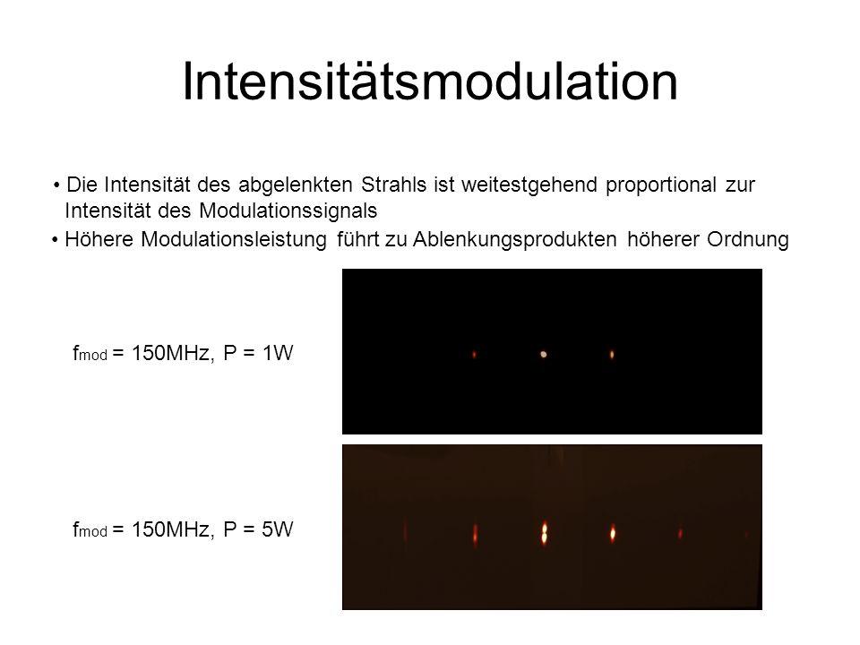 Intensitätsmodulation