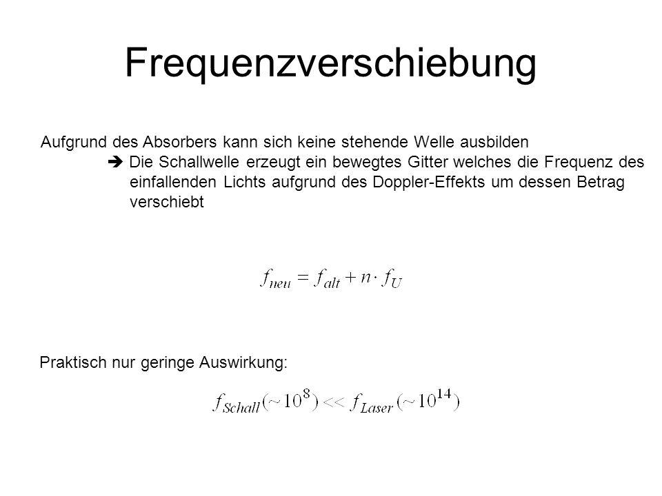 Frequenzverschiebung