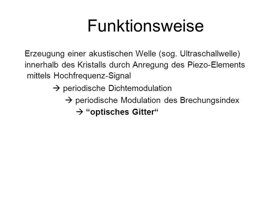 Funktionsweise Erzeugung einer akustischen Welle (sog. Ultraschallwelle) innerhalb des Kristalls durch Anregung des Piezo-Elements.