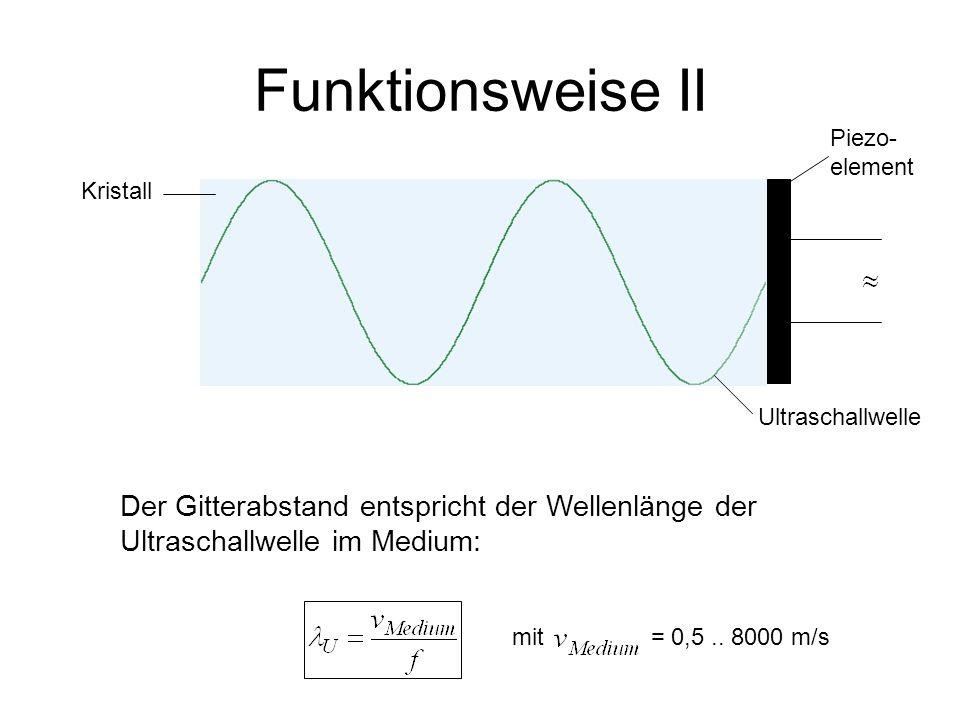 Funktionsweise II Der Gitterabstand entspricht der Wellenlänge der