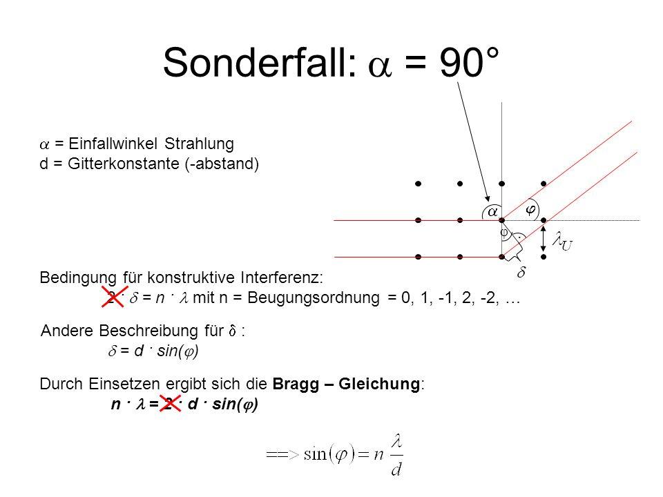 Sonderfall: a = 90° a = Einfallwinkel Strahlung