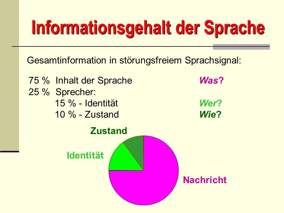 Informationsgehalt der Sprache
