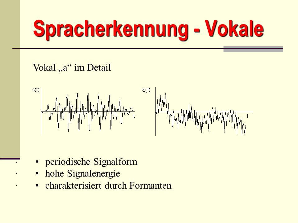 Spracherkennung - Vokale