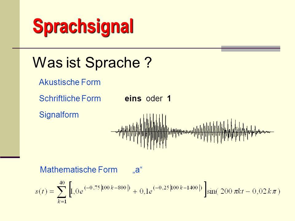 Sprachsignal Was ist Sprache Akustische Form Schriftliche Form
