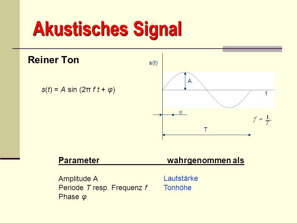 Akustisches Signal Reiner Ton Parameter wahrgenommen als