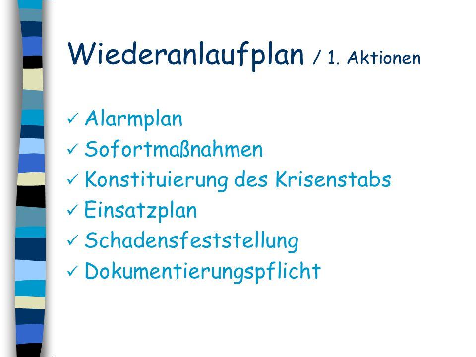 Wiederanlaufplan / 1. Aktionen