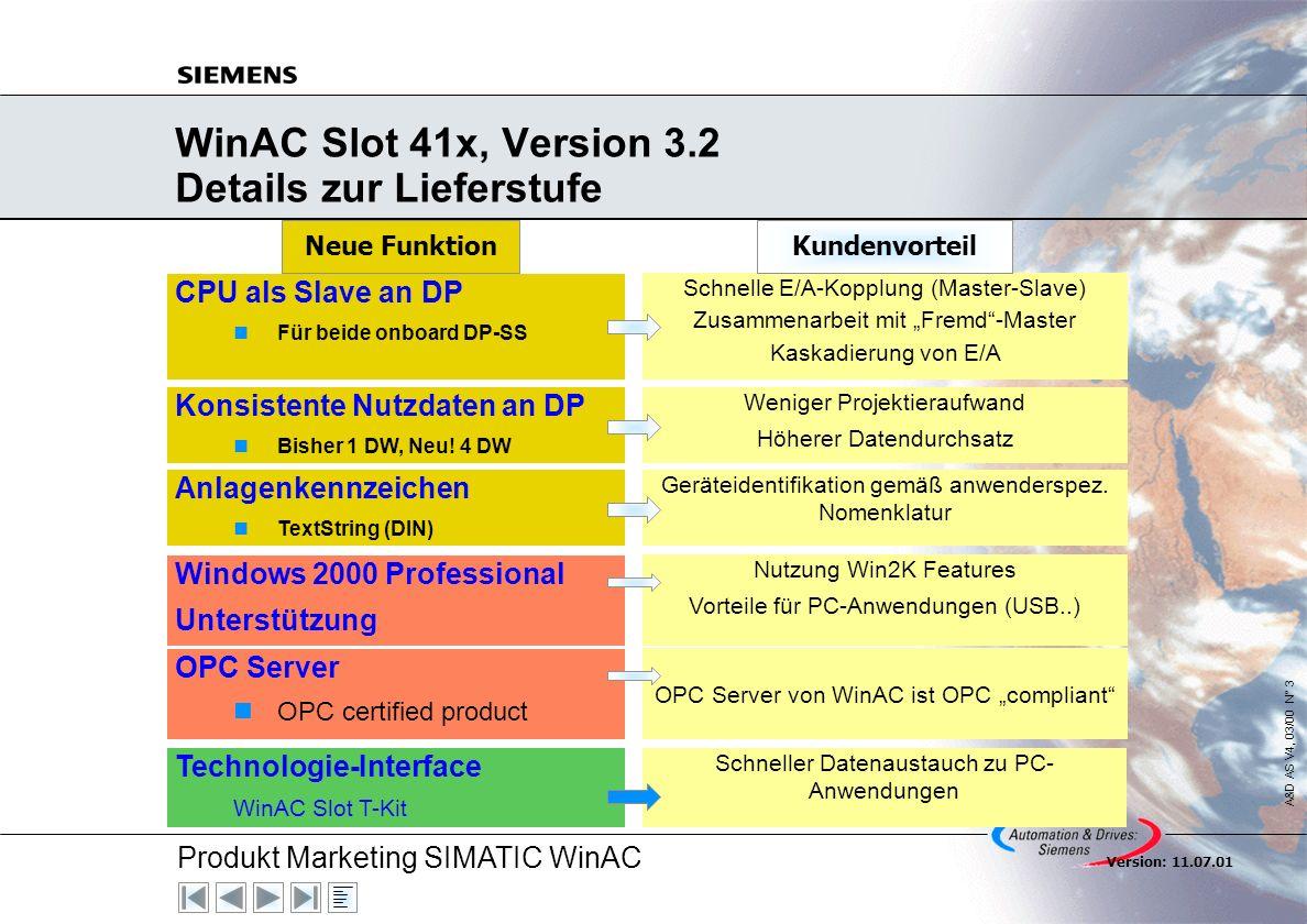 WinAC Slot 41x, Version 3.2 Details zur Lieferstufe