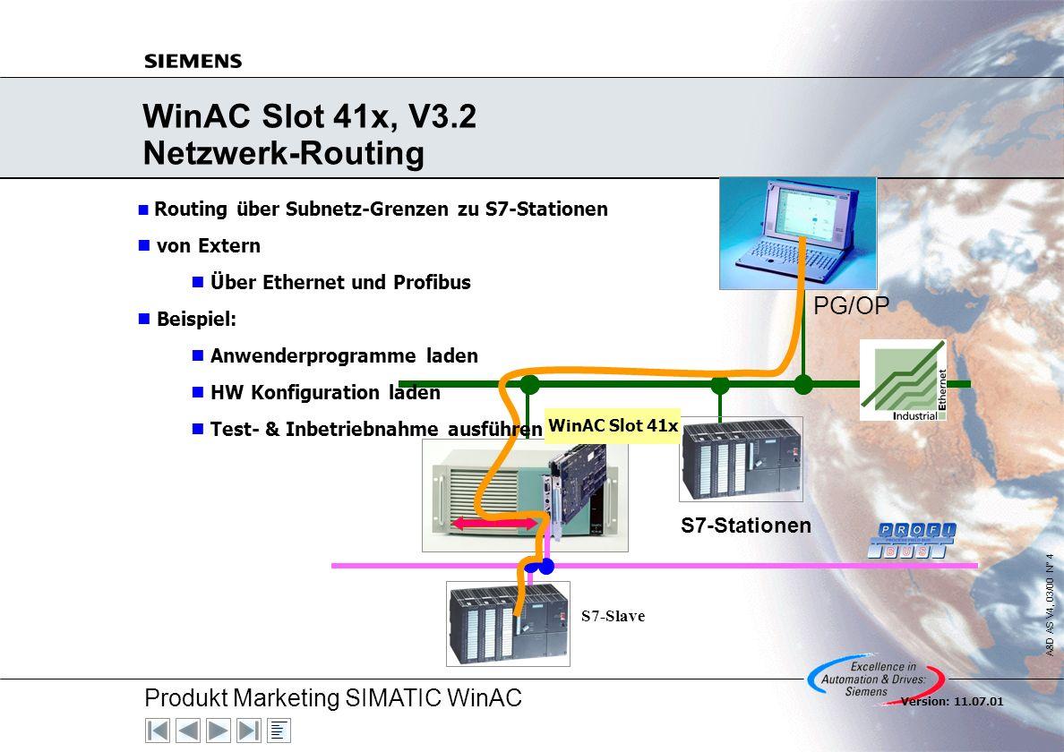 WinAC Slot 41x, V3.2 Netzwerk-Routing