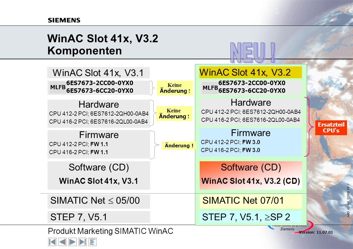 WinAC Slot 41x, V3.2 Komponenten